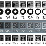 Belajar Memahami Aperture, Shutter Speed, dan ISO